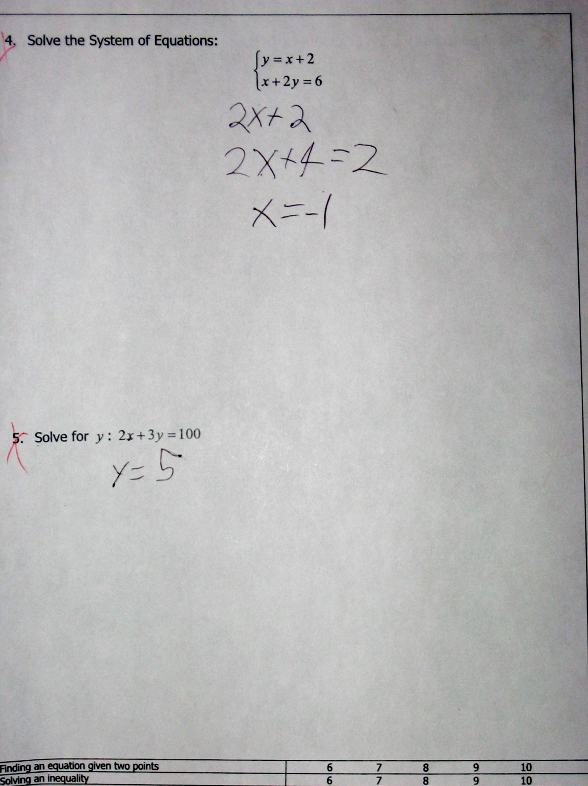 Reasoning with Equations and Inequalities « Math Mistakes
