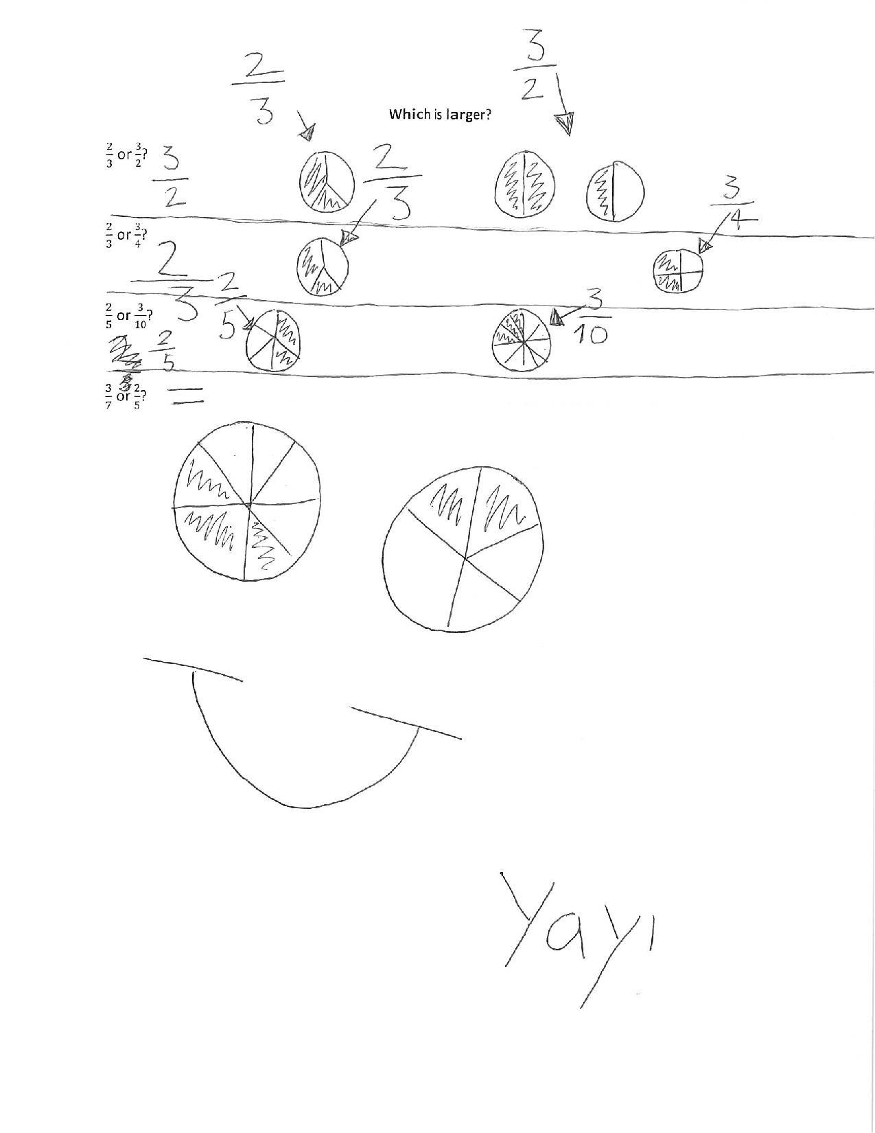 Elementary School Math Mistakes