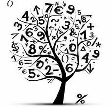 citazioni e aforismi matematici