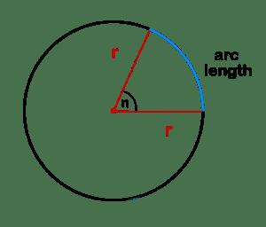 circle 3