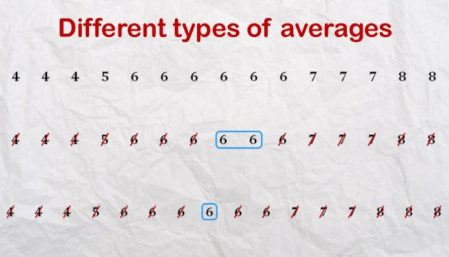 Different types of averages