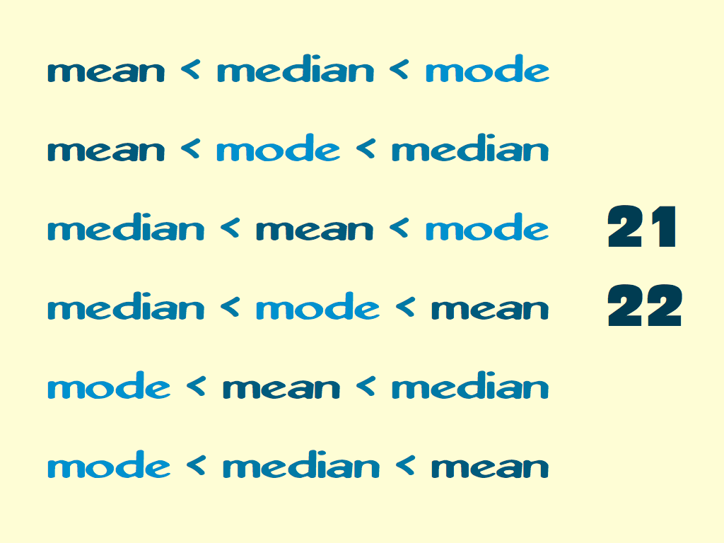 Mean Median Mode Unique Integer Challenge