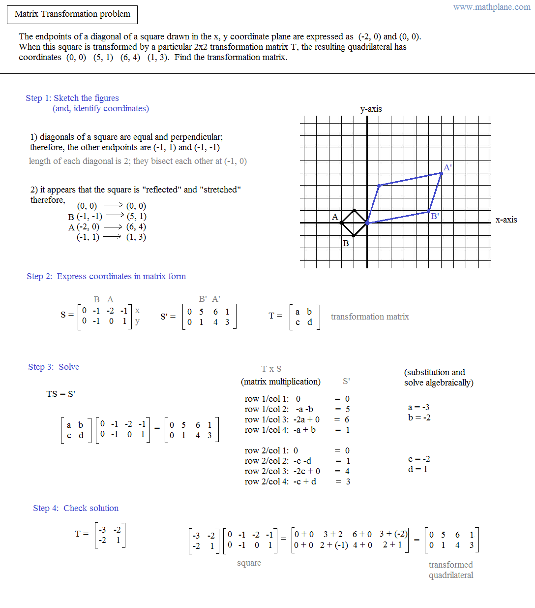 Worksheet Transformations In The Coordinate Plane