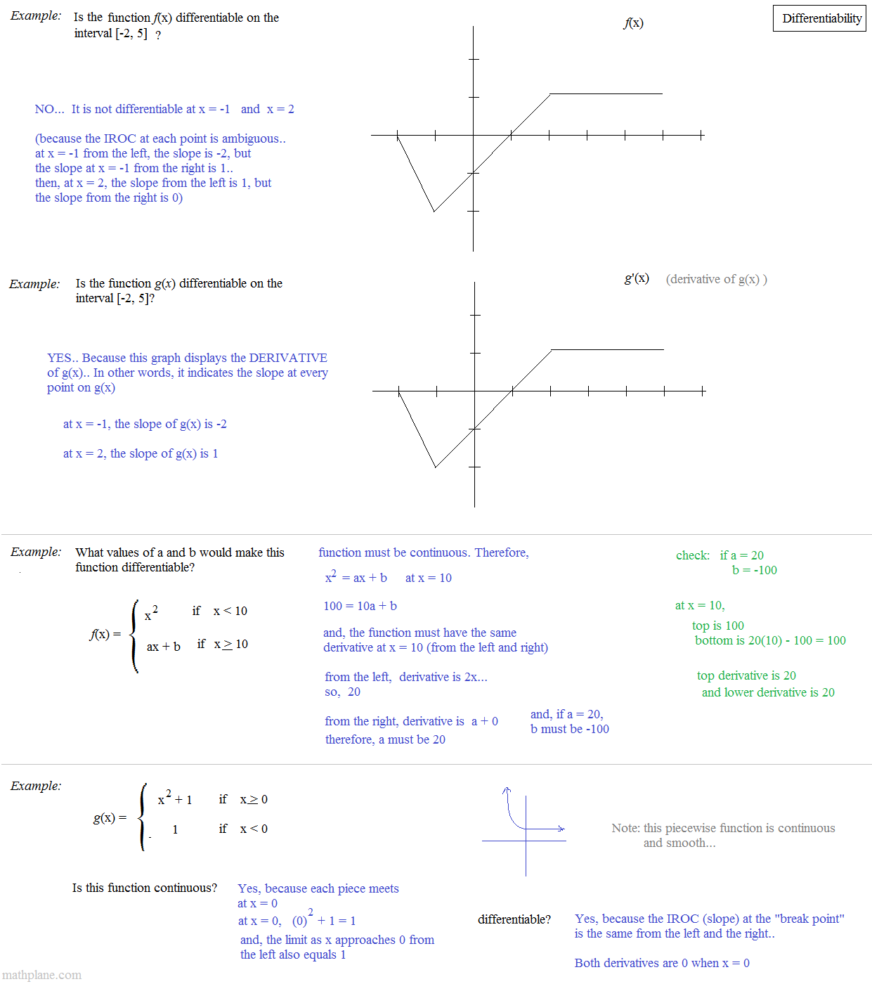 Worksheet Limits And Continuity Worksheet Worksheet Fun