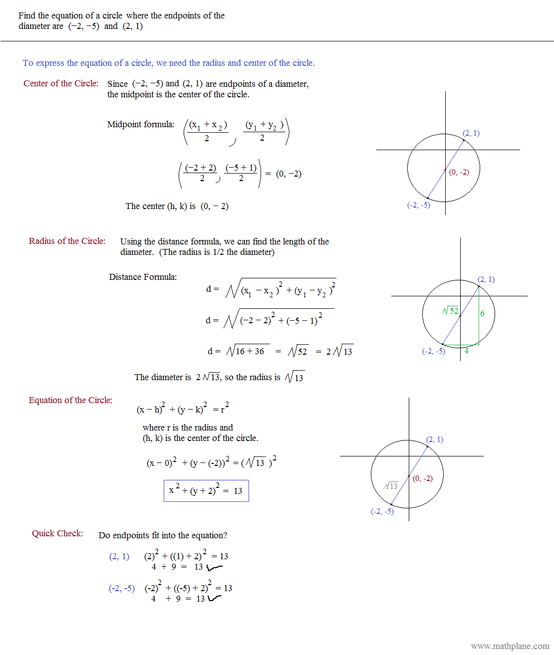 Equation Of A Circle Given Two Endpoints