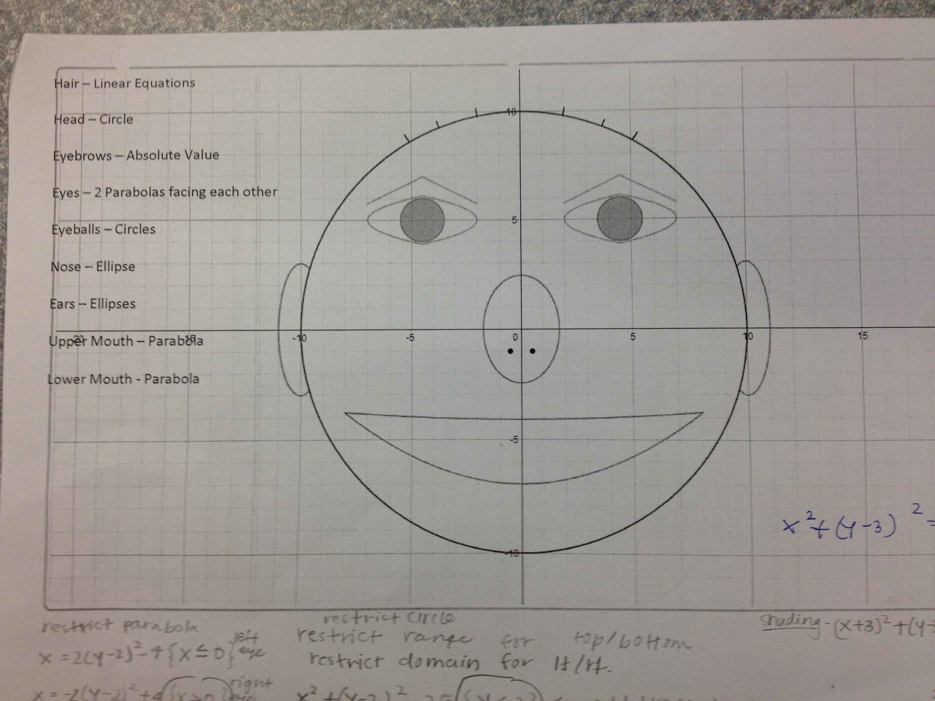 Lesson Algebra 2