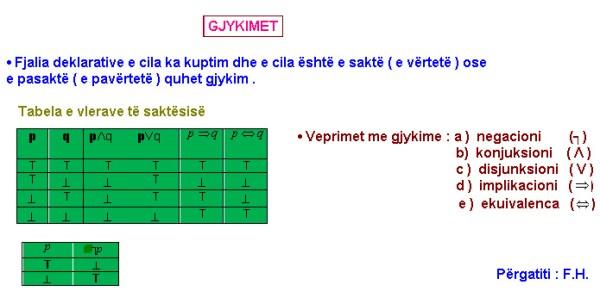 All Categories - Maths2013