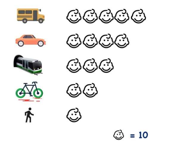 kids school transport pictograph-min