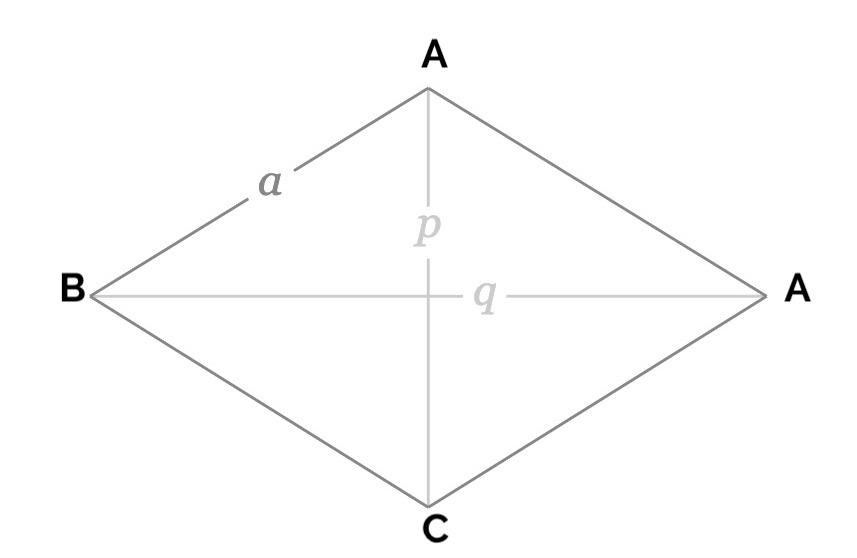 ABCD Is a Rhombus