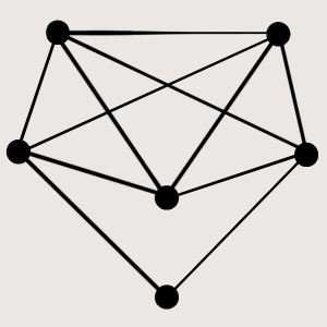 Figure 1. An Eulerian graph with 6 vertices.