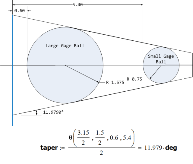 Figure M: Another Worked Example.