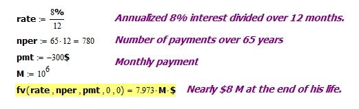 Figure 2: Future Value Calculation.