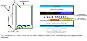 Figure M: Side-Mounted LEDs.