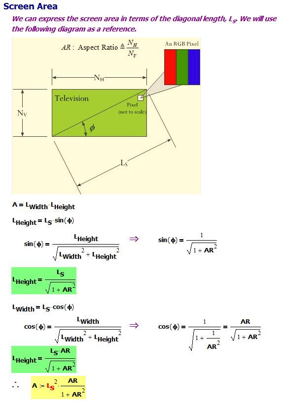 Figure M: Derivation of Screen Area Formula.