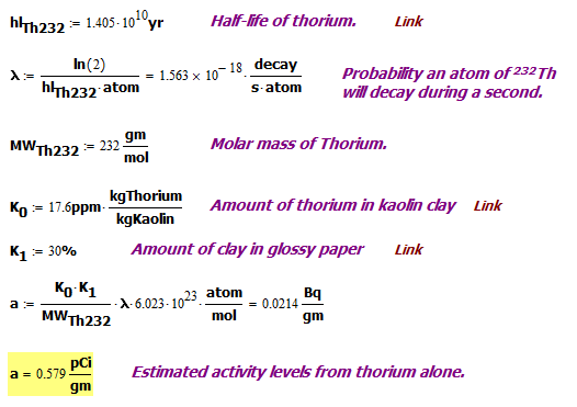 Figure X: Glossy Paper Activity Level Due to Thorium.