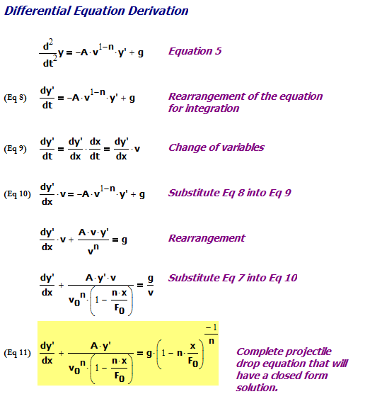 Figure 4: Key Differential Equation with Closed Form Solution.