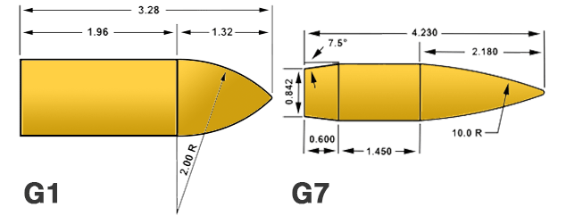 Figure 3: G1 and G7 Reference Projectiles.