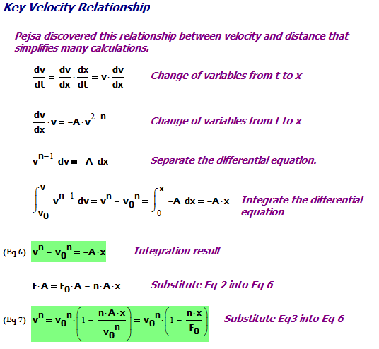 Figure 2: Derivation of Velocity Versus Horizontal Distance.