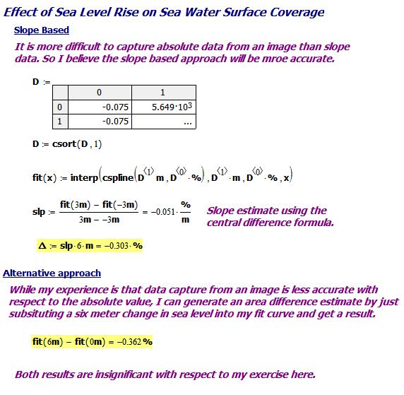 Figure 4: Calculation of the Land Area Impact of Sea Level Rise.