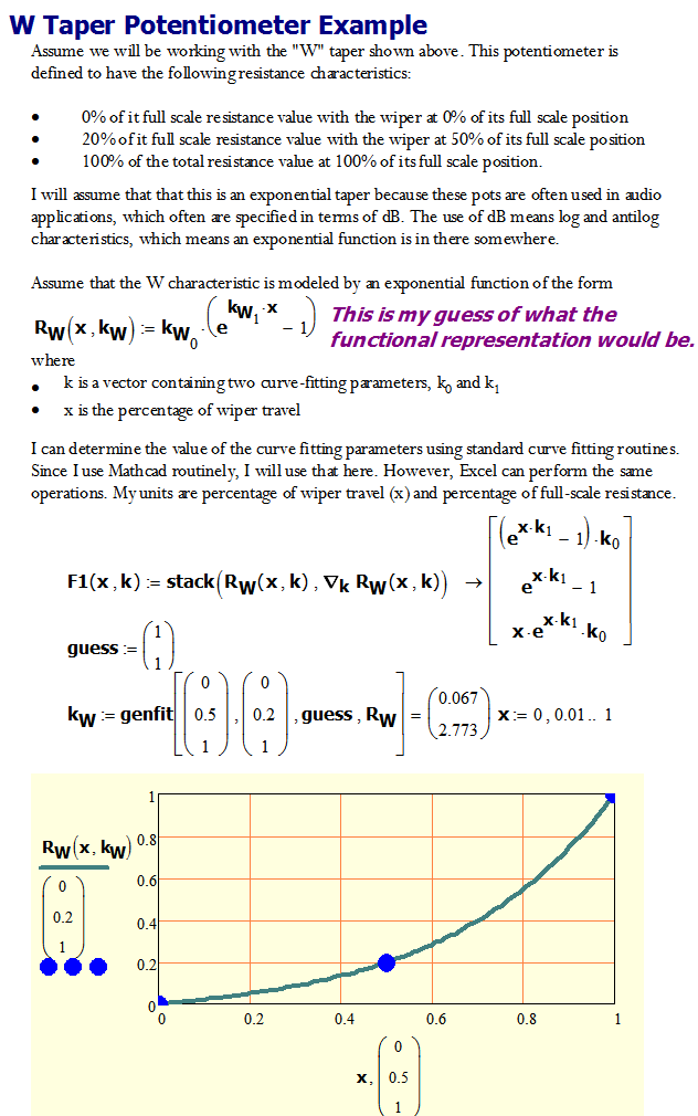 Figure 2: W Taper Resistance Between Terminals 1 and 2.
