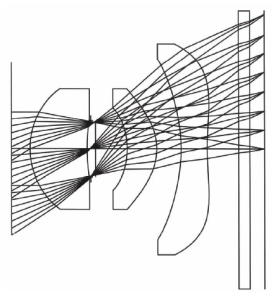 Figure 3: Typical Cell Phone Camera Optical Path (Source).