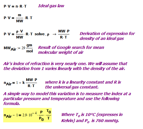 Figure M: Air Index Linear Model Variation with Pressure and Temperature.