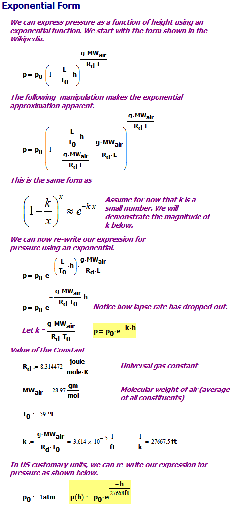 Figure 6: Exponential Approximation to Equation 1.