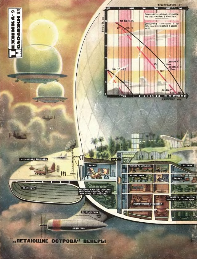 Figure 6: Artist's Conception of a Floating City on Venus.