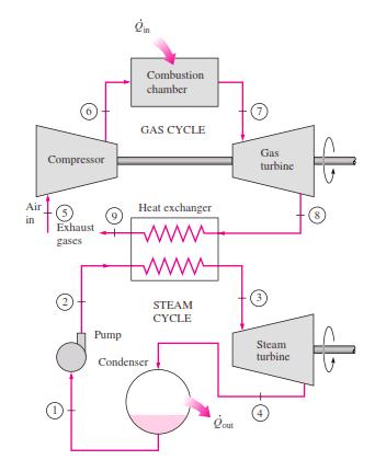 power plant conversion efficiencies math encounters blog rh mathscinotes com Power Plant Steam Turbine Generator Uranium Power Plants Diagram