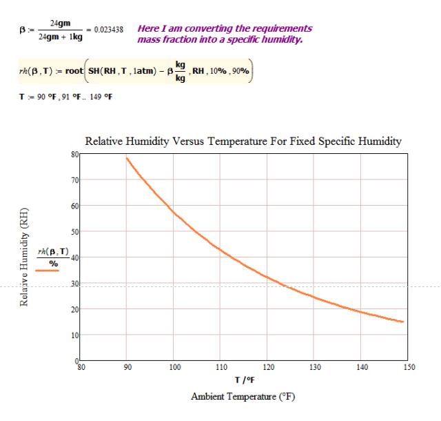 Figure 4: Mathcad Code to Plot Figure 1.