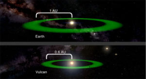 Figure 1: Example of the Habitable Zone for 40 Eridani.