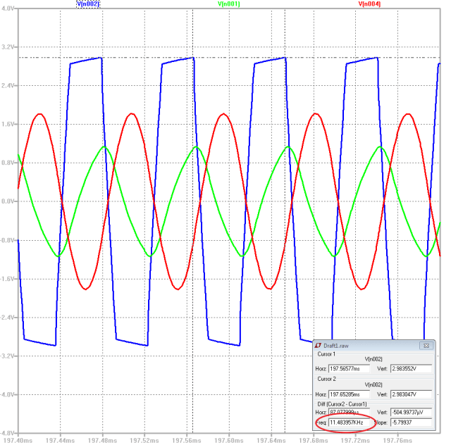 Figure 6: Simulation Results.