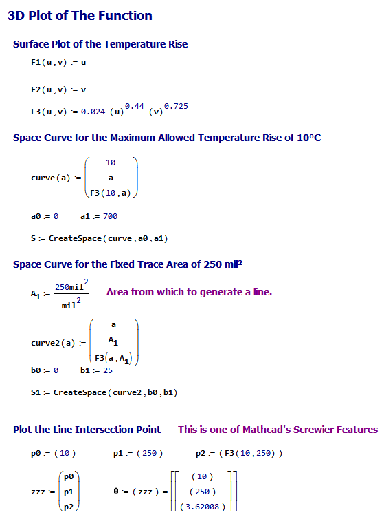 Figure 3: How to Setup the 3D Plot.