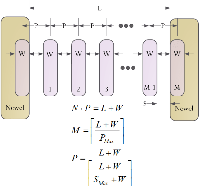 Figure 4: Derivation of the Baluster Pitch Formula.