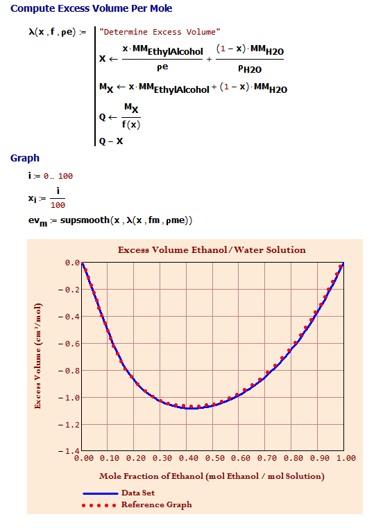 Figure 6: Generate Excess Volume Metric and Graph.