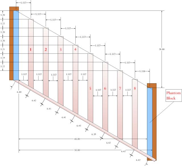 Figure M: Railing Example.