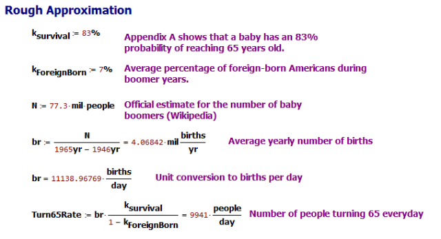 Figure M: Rough Estimate of the Daily Number of Americans Turning 65.