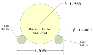 Figure 1: Radius Measurement Using Two Gage Rollers and a Surface Plate.