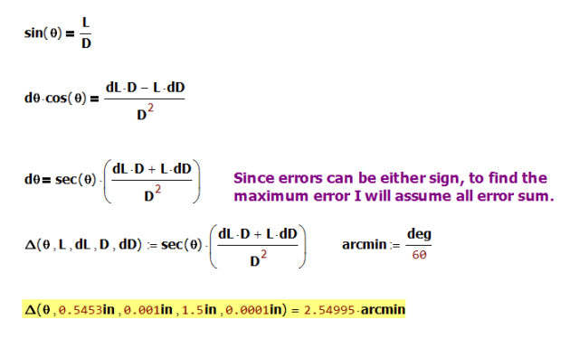 Figure 4: Error Analysis.