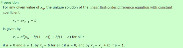 Figure 2: Solution of a First-Order Differential Equation.