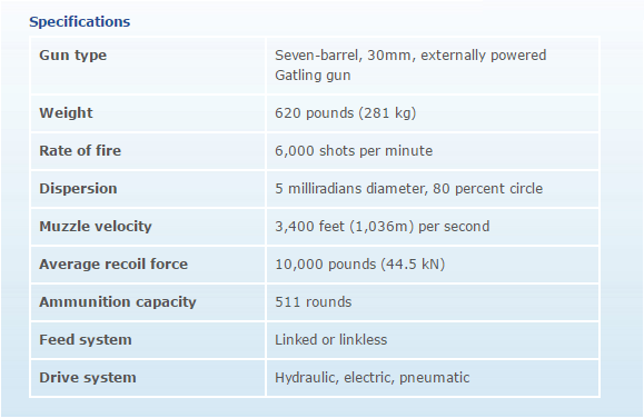 Figure 2: GAU-8 Key Performance Parameters. (Source)