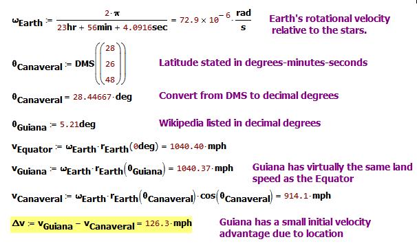 Figure 3: Earth Rotational Velocity at Equation: Guiana and Canaveral.