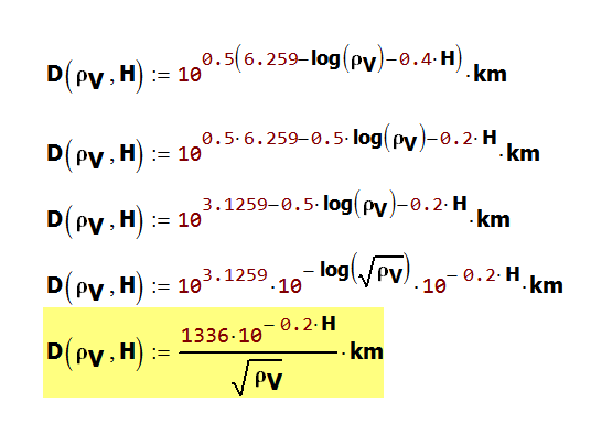 Figure 2: Equivalence of Equations 1 and 2.