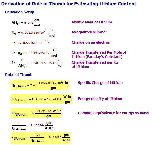 Figure 2: Derivation of Lithium Content Rules of Thumb.