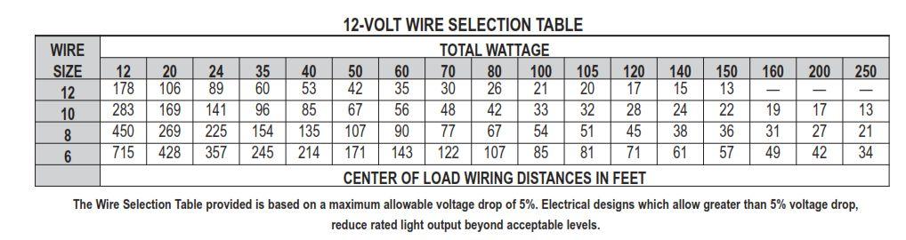 low voltage landscape wiring project