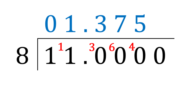 What Is 228.28 Written As A Fraction