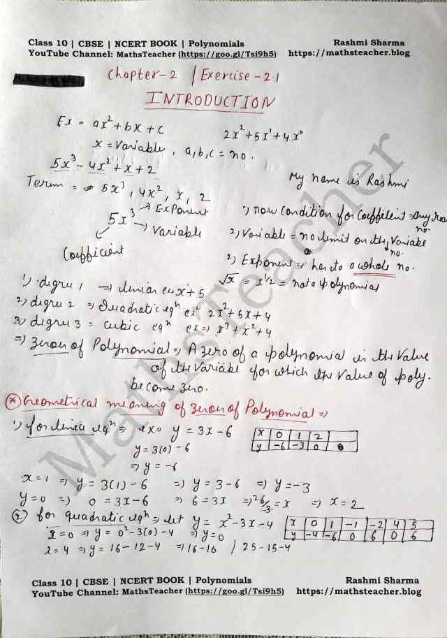 Class 10 Maths Polynomials Exercise 2.1 Introduction