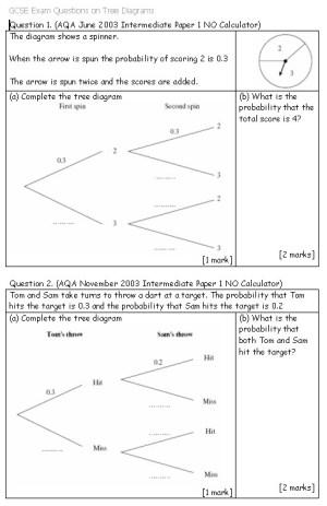 probability   Maths Teaching