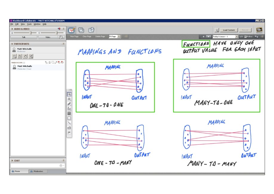 An example of online maths tuition for C3 Core Maths. The topic is mappings and functions.