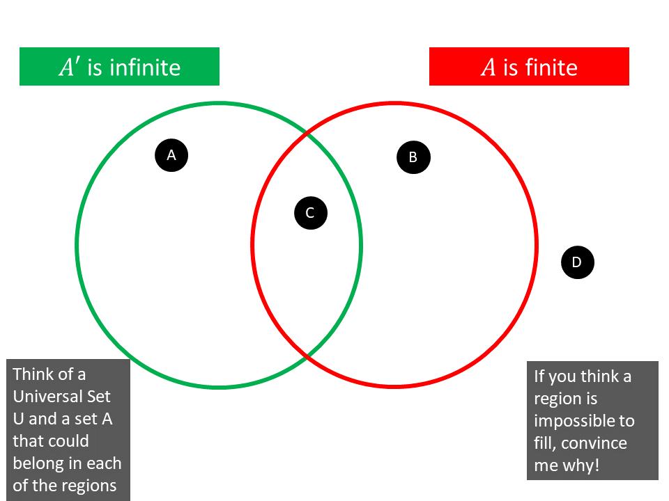 Venn Diagram Finite Math Demirediffusion
